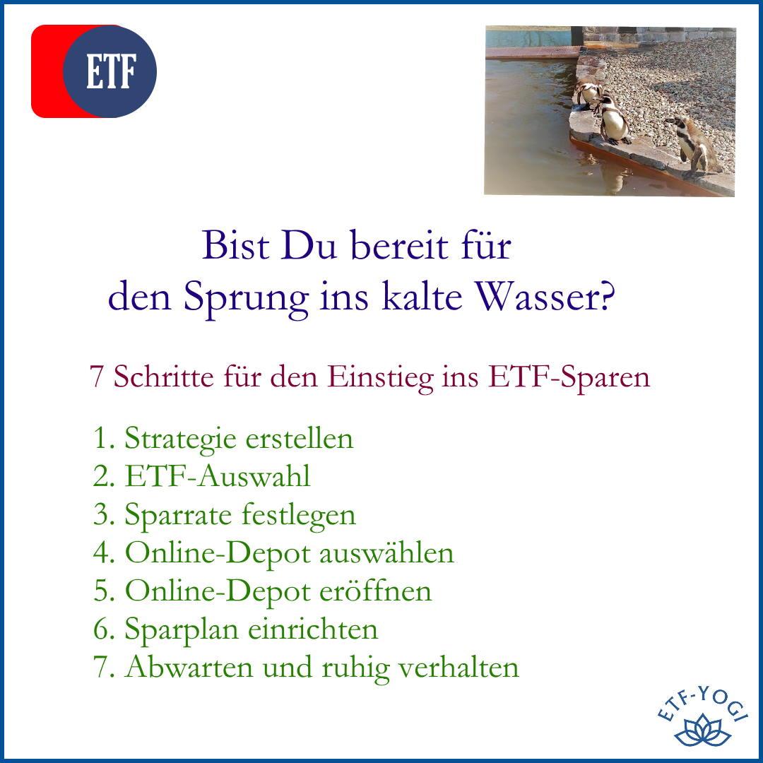 Einstieg ins ETF-Sparen in 7 Schritten
