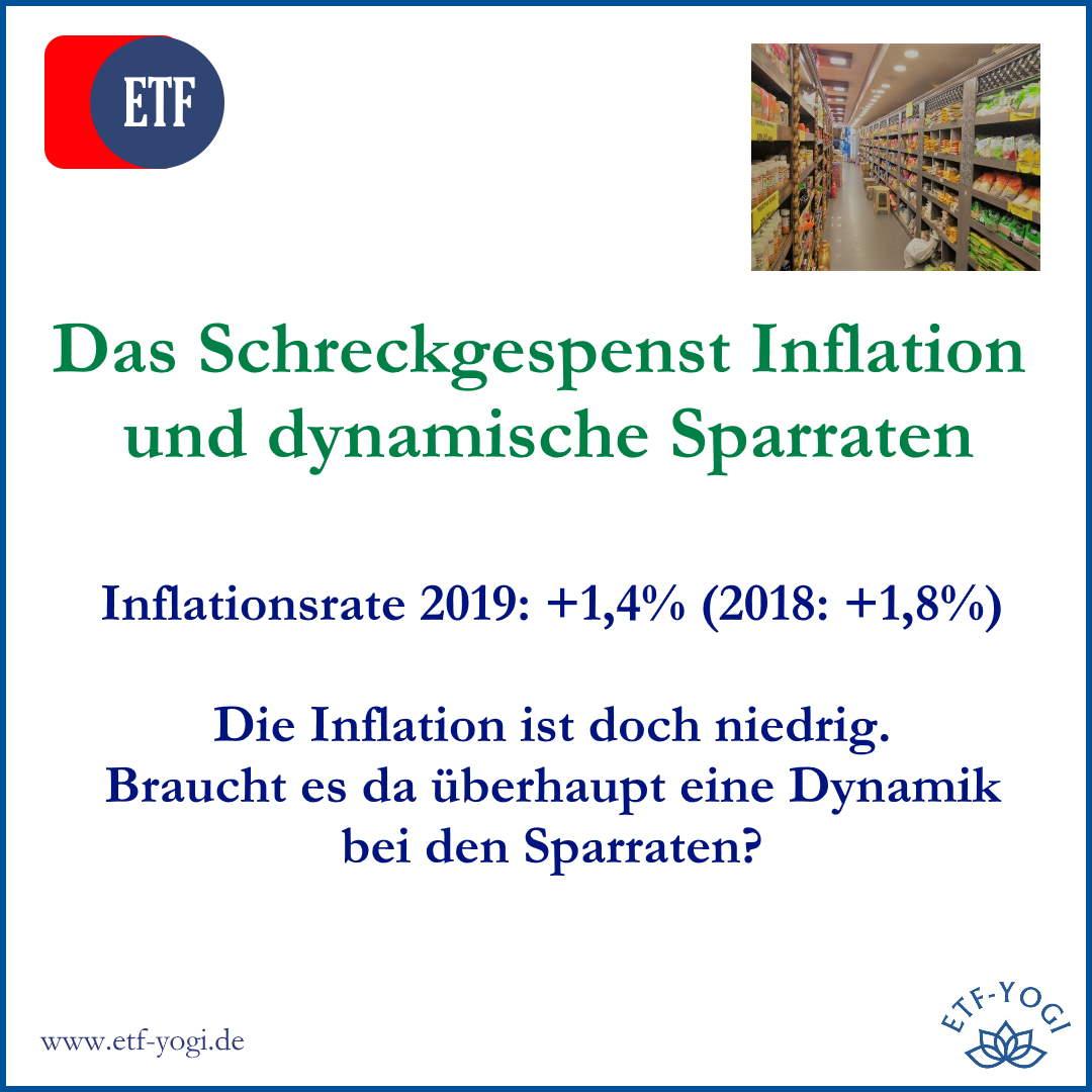 Schreckgespenst Inflation, Verbraucherpreise und Sparrate